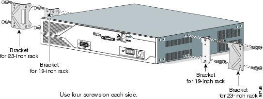 cisco 2800 series integrated services routers quick start guide cisco rh cisco com cisco 2801 router configuration Cisco 2800 Router Manual