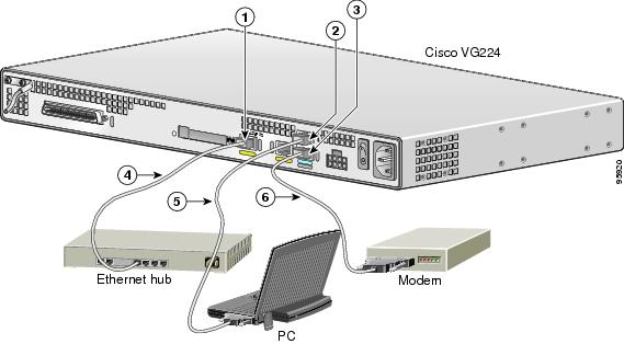 cisco vg224 voice gateway hardware installation guide installing 1