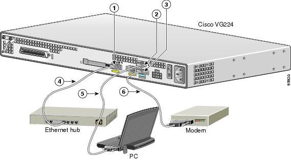 Cisco VG224 Voice Gateway Hardware Installation Guide ... on