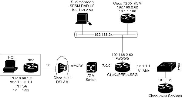 redback router qos configuration pdf