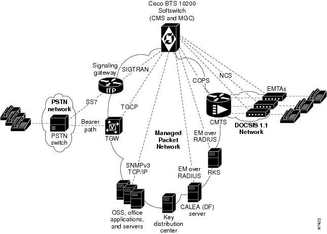Cisco packetcable implementation pdf printer