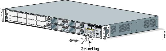 cisco 2800 series integrated services routers quick start guide cisco rh cisco com Cisco Modem Picture of Cisco 2801 Router Series