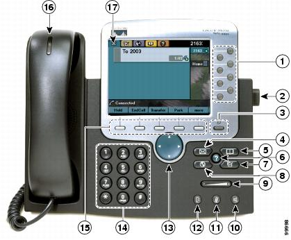 cisco unified ip phone 7975g user guide for cisco unified rh cisco com cisco ip phone 7975g user guide pdf cisco ip phone 7975g manual español