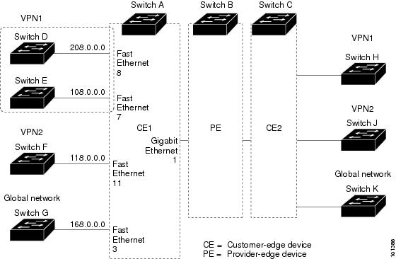 IP Routing Configuration Guide, Cisco IOS XE Gibraltar 16 12