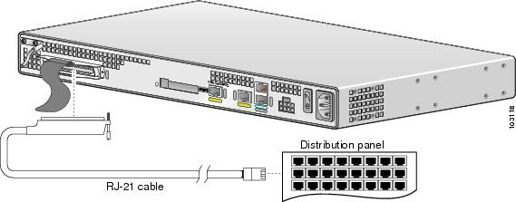 Cisco Vg224 Voice Gateway Hardware Installation Guide