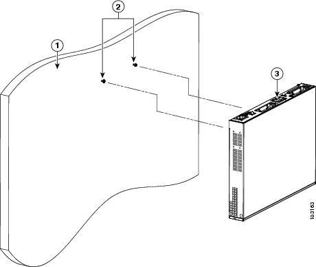 Cisco 1800 Series Hardware Installation (Modular) - Chassis