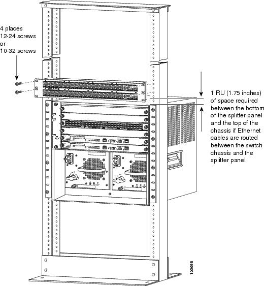 105698 catalyst 6500 series 96 port splitter patch panel installation visio rack diagram patch panel at gsmx.co