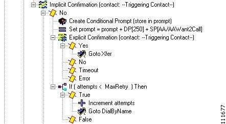 CallManager Express