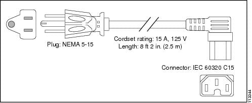Catalyst 6500 Series Switch Installation Guide - Power Supply ...