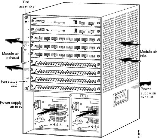 catalyst 6500 series switch installation guide