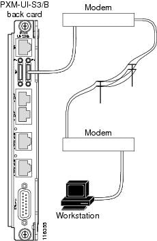cisco 8800 series user guide