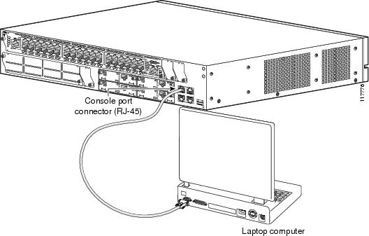 Cisco 3800 Series Hardware Installation - Connecting Cables to ...