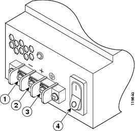 119640 cisco asa 5510, asa 5520, asa 5540, and asa 5550 hardware,Td Bank Us Wiring Instructions