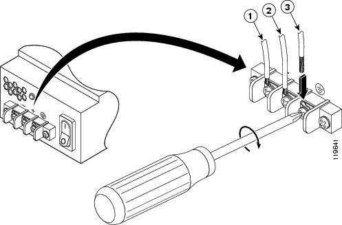 119641 cisco asa 5510, asa 5520, asa 5540, and asa 5550 hardware,Td Bank Us Wiring Instructions