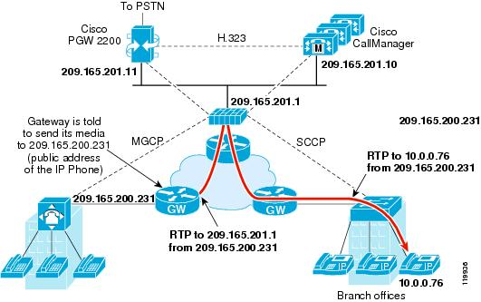protocolo h 323 pdf free