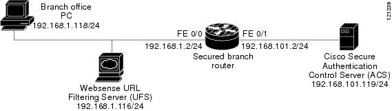how to use http server command in cisco