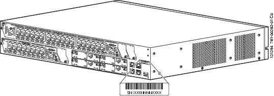Cisco serial number lookup warranty registration