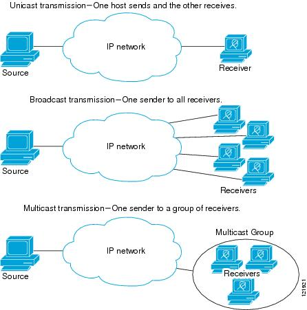 What Is The Difference Between ipv4 and ipv6 - freefeast.info