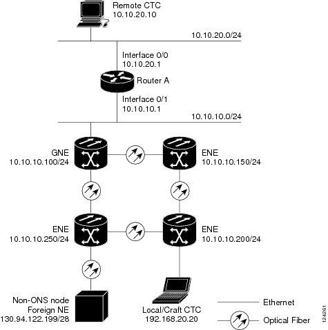 pc ps diagram airport extreme diagram wiring diagram