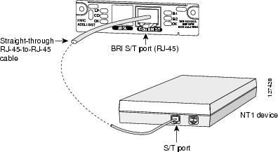 Dsl hwic on dsl phone wiring diagram