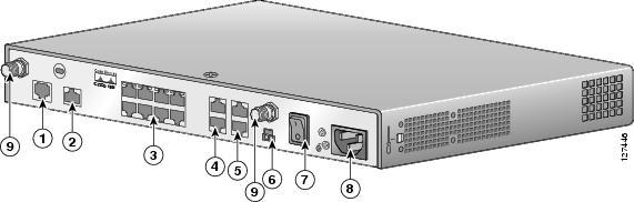 cisco 1941 series router manual