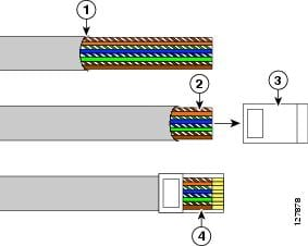 Cisco uBR10012 Universal Broadband Router Hardware Installation ...