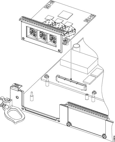 Cisco Xr 12000 Series Ethernet Line Card Installation