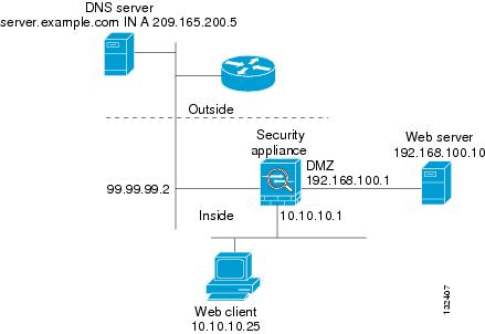 Cisco Security Appliance Command Line Configuration Guide