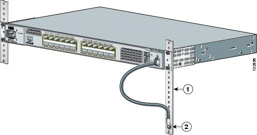 Cisco ME 3400 Ethernet Access Switch Hardware Installation Guide ...