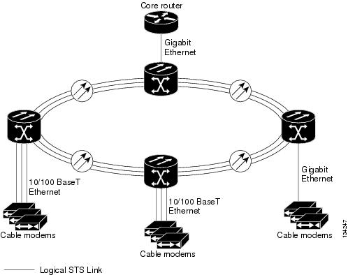Cat 3 Wiring Diagram Rj45 together with Wiring Diagram On Cat5e T568b moreover Work Cable Rj45 Wiring Diagram further Wiring Diagram Cat5e further Questionsimple Reciever. on cat5e telephone wiring diagram