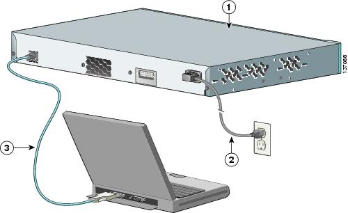 Catalyst 2960 Switch Hardware Installation Guide - Configuring the ...