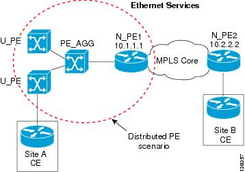 Cisco Prime Fulfillment Theory of Operations Guide 6 2