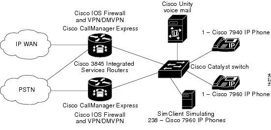 cisco asa 5505 datasheet pdf
