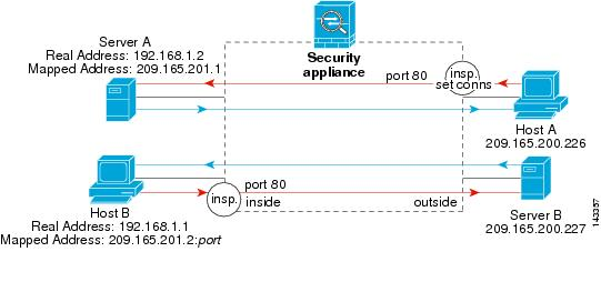 security policy framework template - cisco asa 5500 series configuration guide using the cli 8