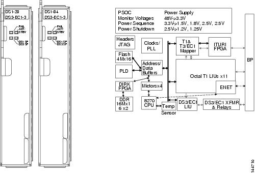 Electrical Card Protection And The FMECs further Cell Phone Schematic Diagram moreover Electrical Reference Card in addition HID Headlight Relay Wiring Diagram further Reversible Electric Motor Wiring Diagram. on ds1 electrical schematic diagrams