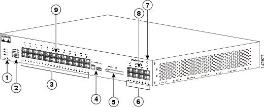 cisco me 6500 hardware installation guide