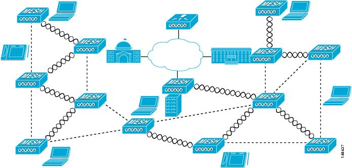 cisco wireless lan controller configuration guide release 7 0 wireless backhaul