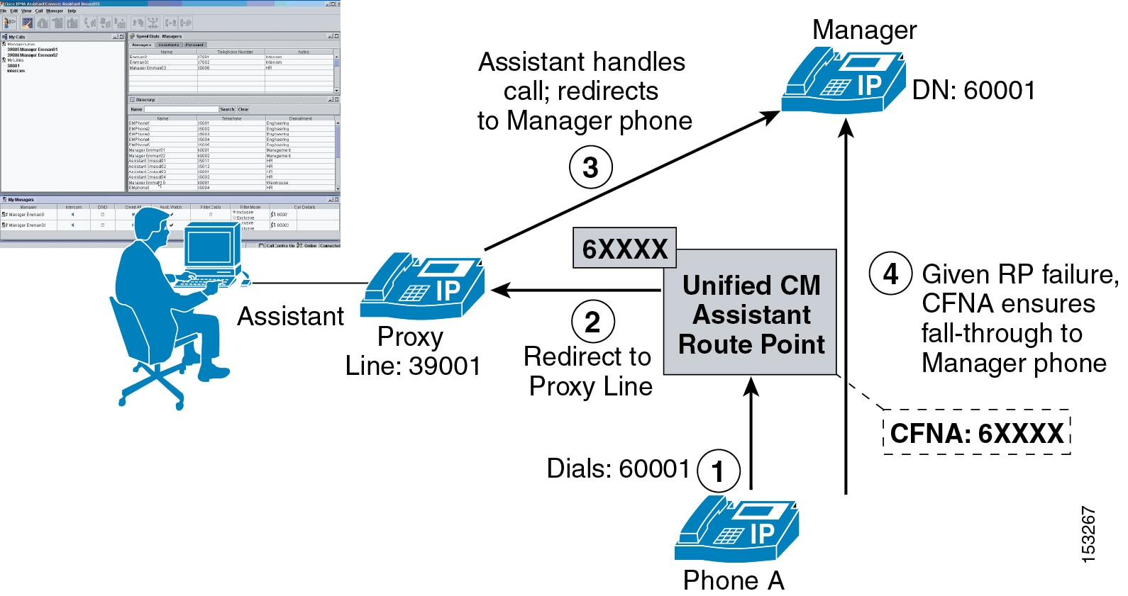 Cisco Unified Communications System 8 x SRND - Cisco Unified CM
