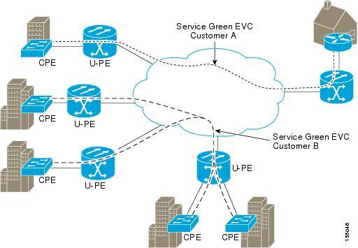Carrier Ethernet Configuration Guide, Cisco IOS XE Release 3S (Cisco