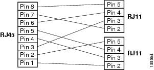 dsl pots splitter diagrams connecting dsl wan interface cards cisco telephone dsl splitter wiring diagram