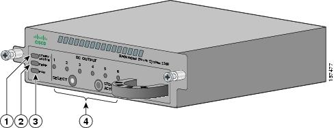 RPS-ADPTR-2921-51= 2951 /& Redundant Power System 2300 Cisco Network Device RPS Adapter Plate for 2921