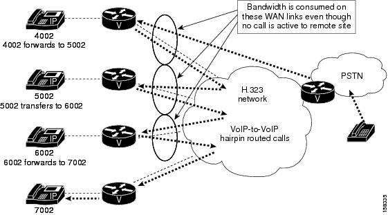 cisco call manager express ordering guide