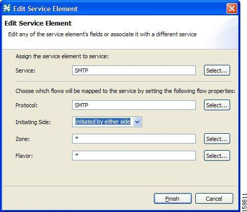 Edit Service Element dialog box