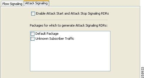Real-Time Signaling RDRs tab