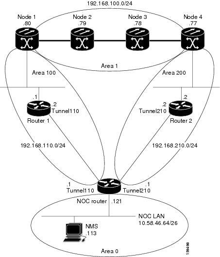 cisco ons 15454 dwdm configuration guide  release 9 6 x
