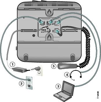 Cisco Handset Wiring - Schematics Wiring Diagrams •