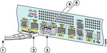 Cisco 7201 Router Quick Start Guide - Cisco