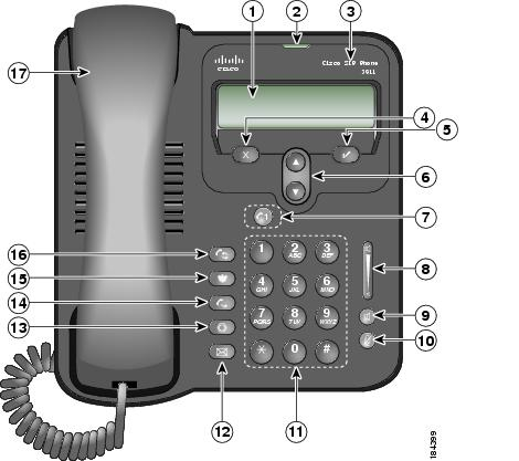 cisco unified ip phone guide 3911 sip user guide for cisco unified rh cisco com cisco phones user guide 7911 cisco phones user guide 7925