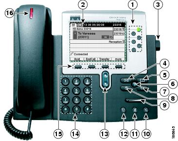 Cisco Unified IP Phone 7941G, 7941G-GE, 7942G, 7961G, 7961G