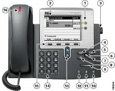 Cisco Unified IP Phone 7941G, 7941G-GE, 7942G, 7961G, 7961G